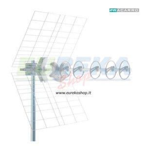 ANTENNA Alpha 5 HD LTE 4G Ready, 5 elementen 14dB