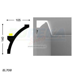 EL708 - Veletta grossa convessa aperta da appoggio - barra da 2mt